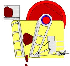 конструкция щековой дробилки